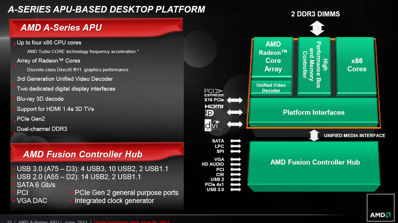Amd A Series Apu Tecnogaming