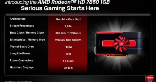 AMD lanzo oficialmente su Radeon HD 7850 con 1GB