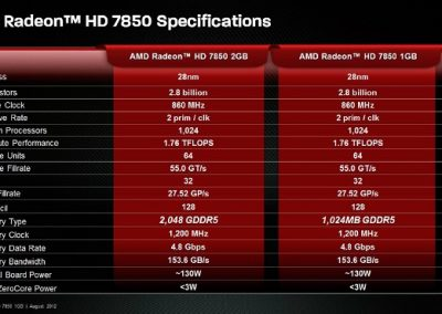 7850-1GB-02