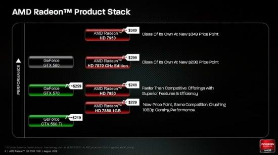 7850-1GB-03