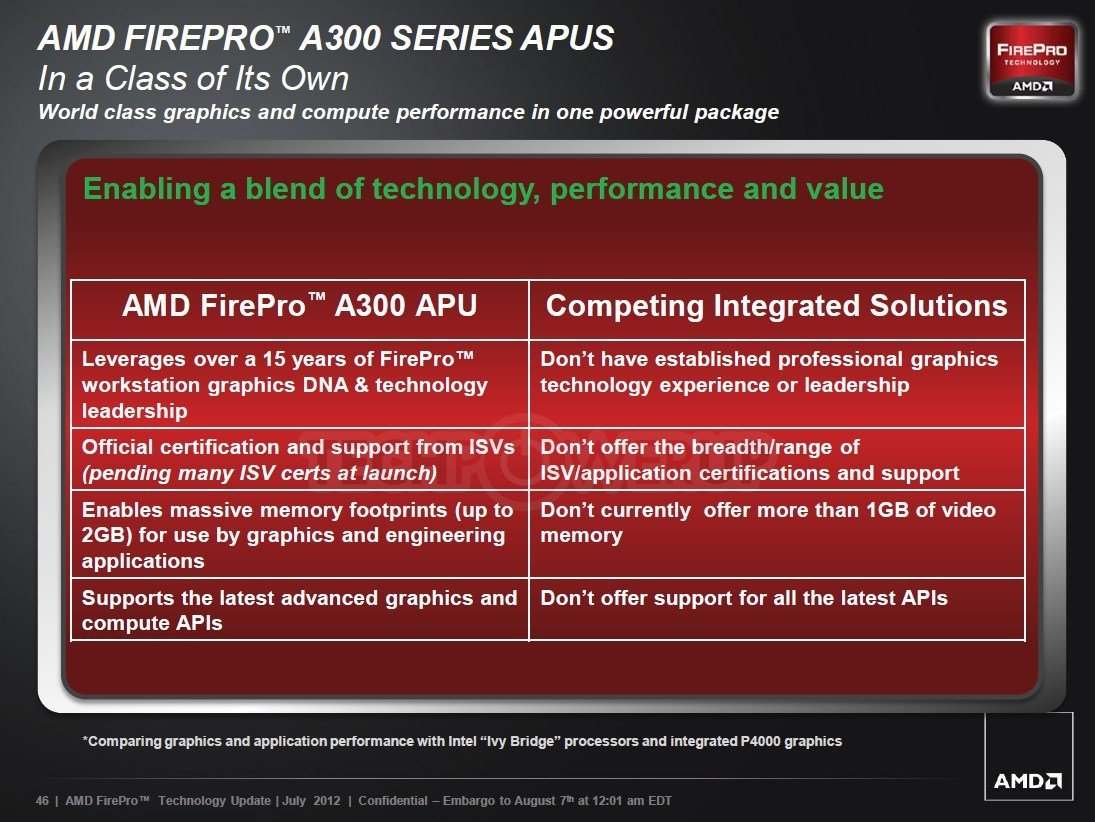 amd_firepro_a300_series_05