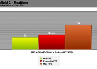 amdapu5800-graph16