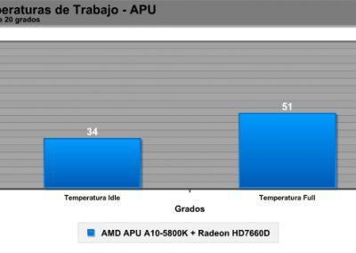 amdapu5800-graph17