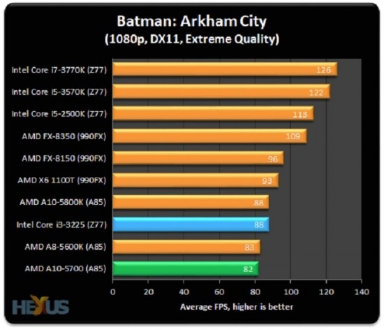 a10-5700-batman-AC