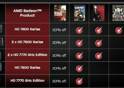 amd-never-settle-packs-juegos-03