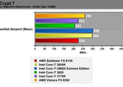 amdfx8350-graphs07