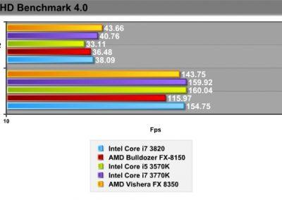 amdfx8350-graphs08