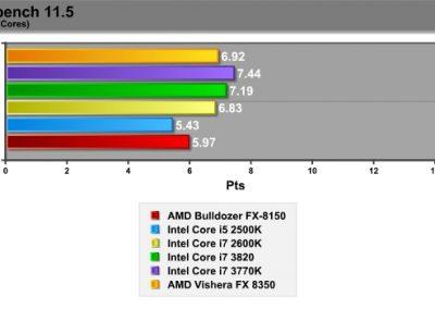 amdfx8350-graphs09