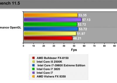 amdfx8350-graphs10