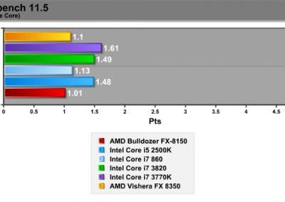 amdfx8350-graphs11