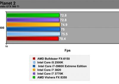 amdfx8350-graphs13