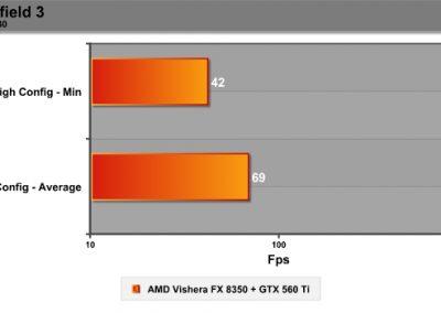 amdfx8350-graphs14