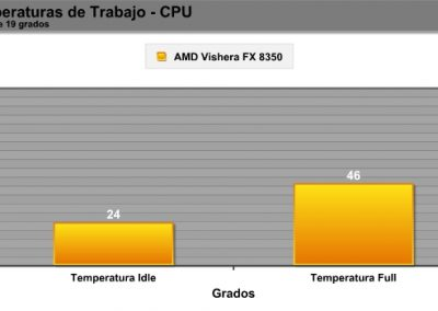 amdfx8350-graphs15
