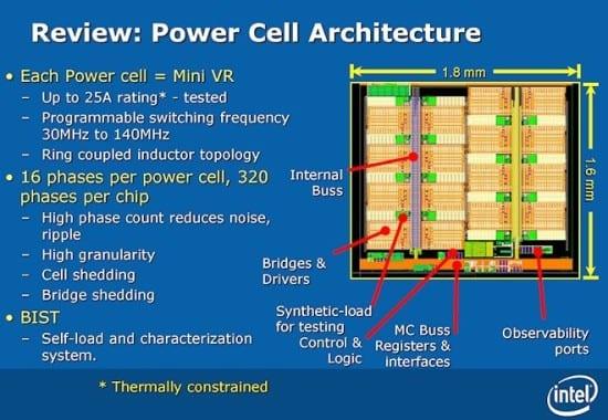 FIVR-Intel-2