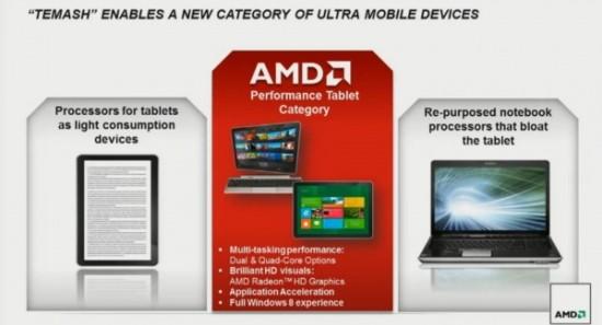AMD muestra una tablet con Temash corriendo Torchlight II