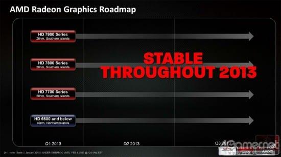 AMD presentara sus nueva serie Radeon 8000 en 2014
