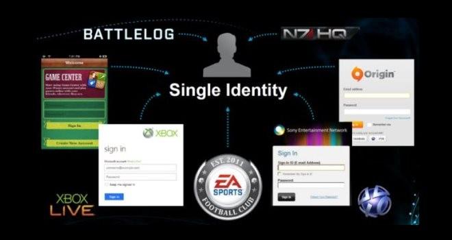 EA tiene un nuevo sistema de identidad única para sus plataformas