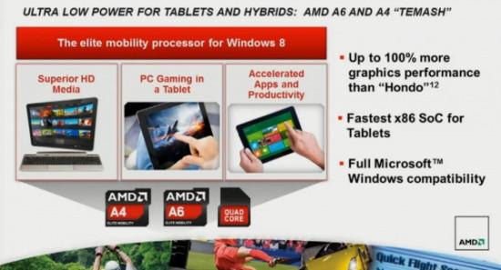 """Este es el rendimiento del APU AMD A6-1450 """"Temash"""""""