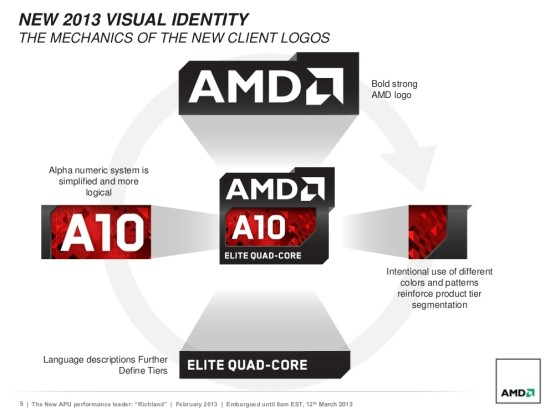 AMD-Richland-01