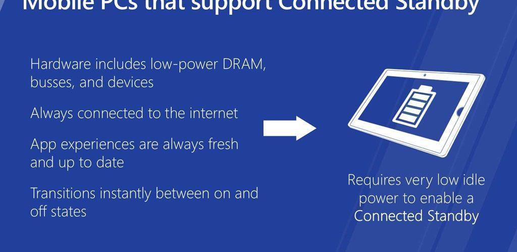 Intel anuncia su tecnología Connected Standby para tablets y Ultrabooks
