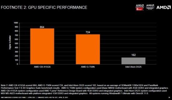 GX-415GA-GPU