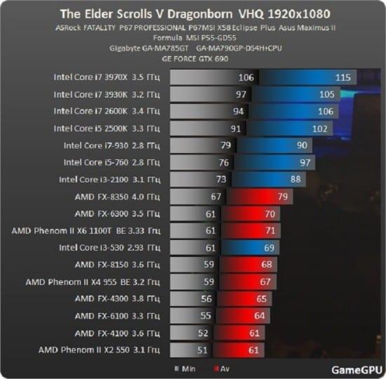 The-Elder-Scrolls-Skyrim-Dragonborn-2