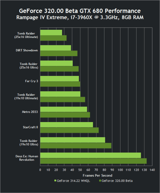 nvidia-geforce-320-00-beta-01