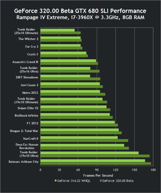 nvidia-geforce-320-00-beta-02