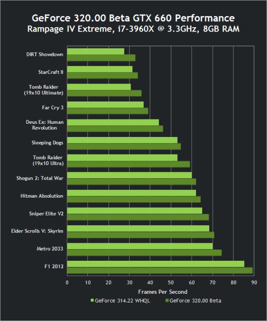 nvidia-geforce-320-00-beta-03