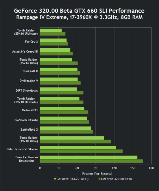 nvidia-geforce-320-00-beta-04