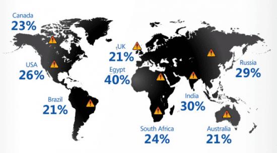 """Microsoft: """"el 24% de los PCs no tiene un antivirus actualizado"""""""