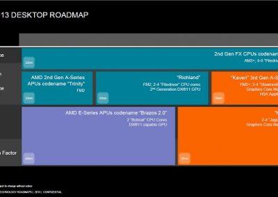 AMDroadmap-2013-desk