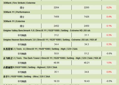 Core-i7-4770K-vs-Core-i7-3770K-03