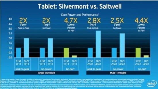 Intel-Silvermont-09