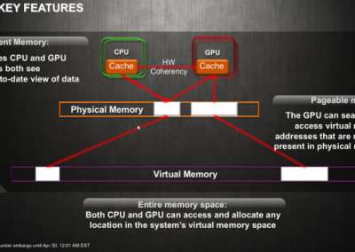 amd_heterogeneous_uniform_memory_access_04