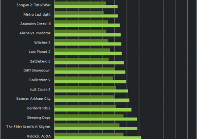 NVIDIA_GeForce_GTX_760-06