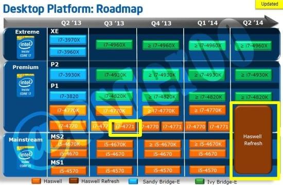 Roadmap-Haswell-1