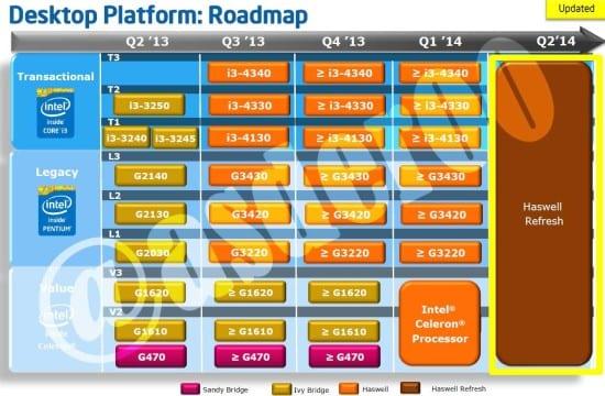 Roadmap-Haswell-2