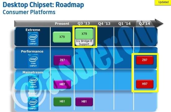 Roadmap-Haswell-3