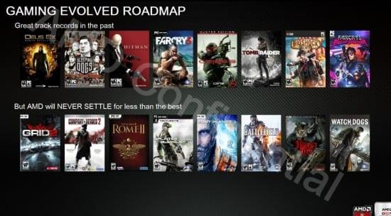 New-AMD-Never-Settle