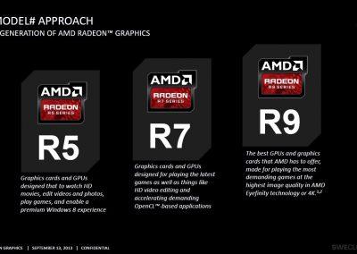 AMD_Radeon_R9_290X_Presentation_04