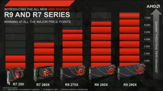 AMD_Radeon_R9_290X_Presentation_08