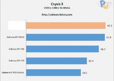 R9-290X-review-cr3