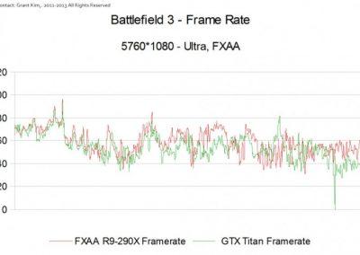 Battlefield-3-Frame-Rate