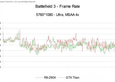 Battlefield-3-Frame-Rate-4x