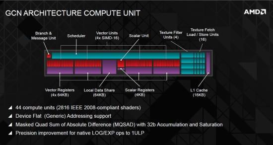 Compute-Units-AMD-Hawaii