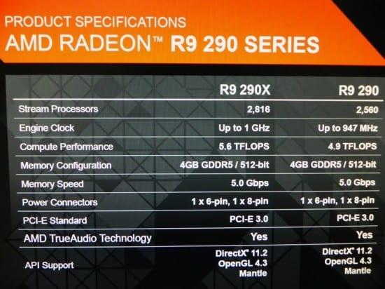 Se filtran las especificaciones de las AMD Radeon R9 290 y R9 290X