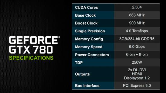 GeForce_GTX_780Ti_03
