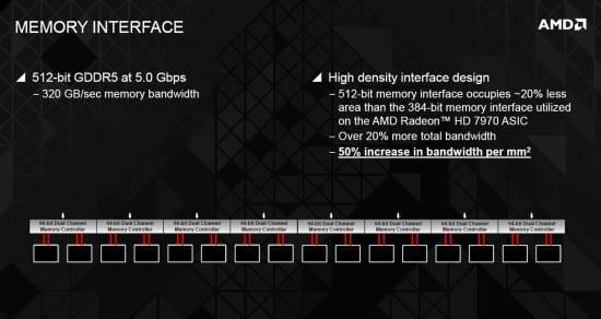 Interfaz-de-memoria-AMD-Hawaii