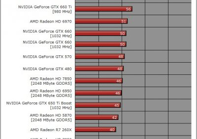 R9-290X-Hawaii-XT-bench-1080P